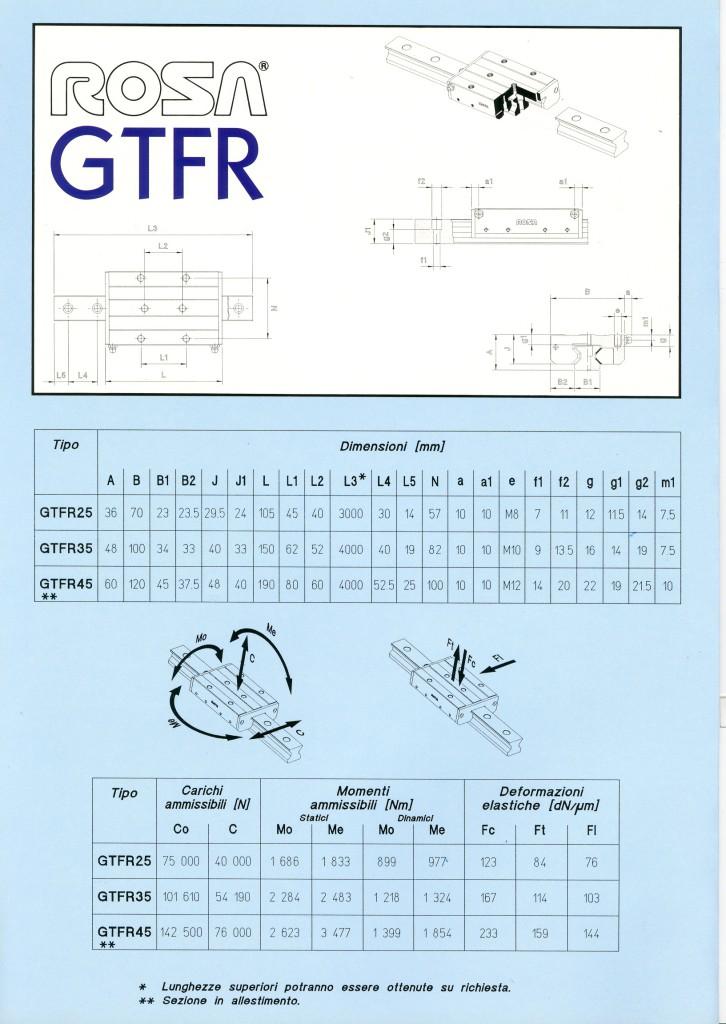gtfr2_it